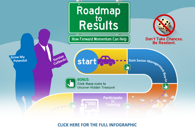 Roadmap_to_Success
